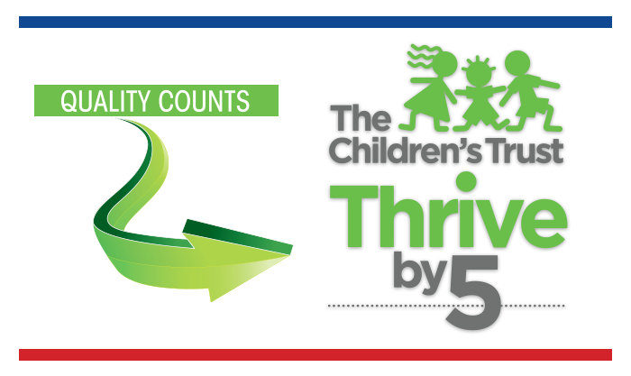 Graphic that shows an arrow flowing from the Quality Counts logo to the new Thrive by 5 logo.